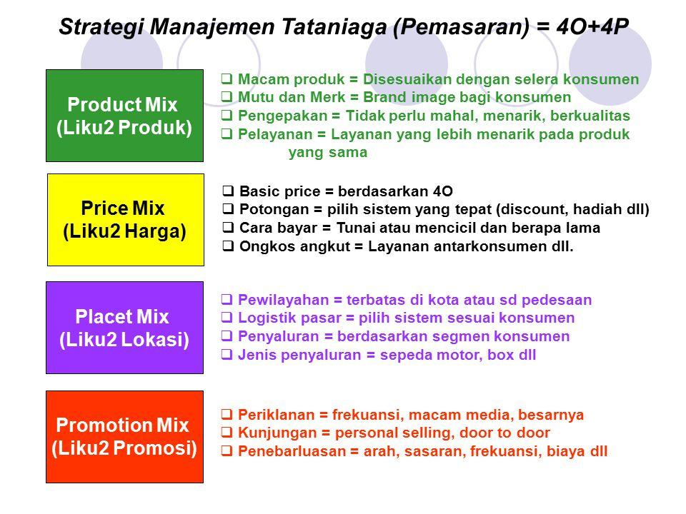 Strategi Manajemen Tataniaga (Pemasaran) = 4O+4P Product Mix (Liku2 Produk)  Macam produk = Disesuaikan dengan selera konsumen  Mutu dan Merk = Bran