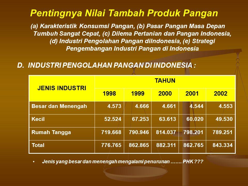 Pentingnya Nilai Tambah Produk Pangan D. INDUSTRI PENGOLAHAN PANGAN DI INDONESIA : Jenis yang besar dan menengah mengalami penurunan ……. PHK ??? JENIS