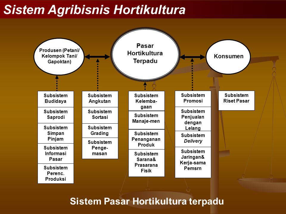 Sistem Agribisnis Hortikultura Produsen (Petani/ Kelompok Tani/ Gapoktan) Konsumen Pasar Hortikultura Terpadu Subsistem Saprodi Subsistem Budidaya Sub
