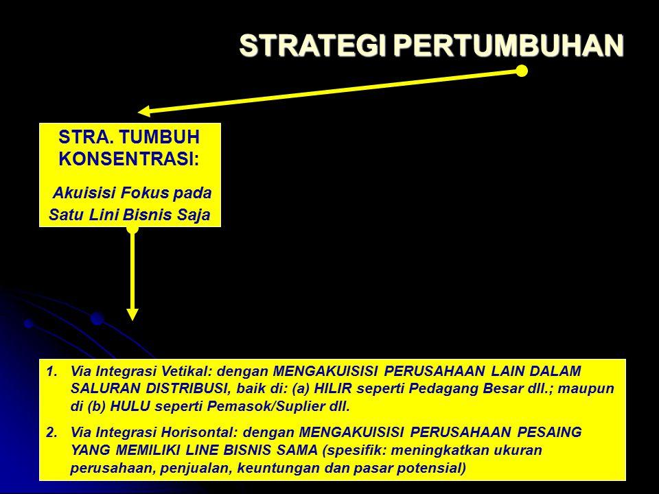STRATEGI PERTUMBUHAN STRA. TUMBUH KONSENTRASI: Akuisisi Fokus pada Satu Lini Bisnis Saja 1.Via Integrasi Vetikal: dengan MENGAKUISISI PERUSAHAAN LAIN