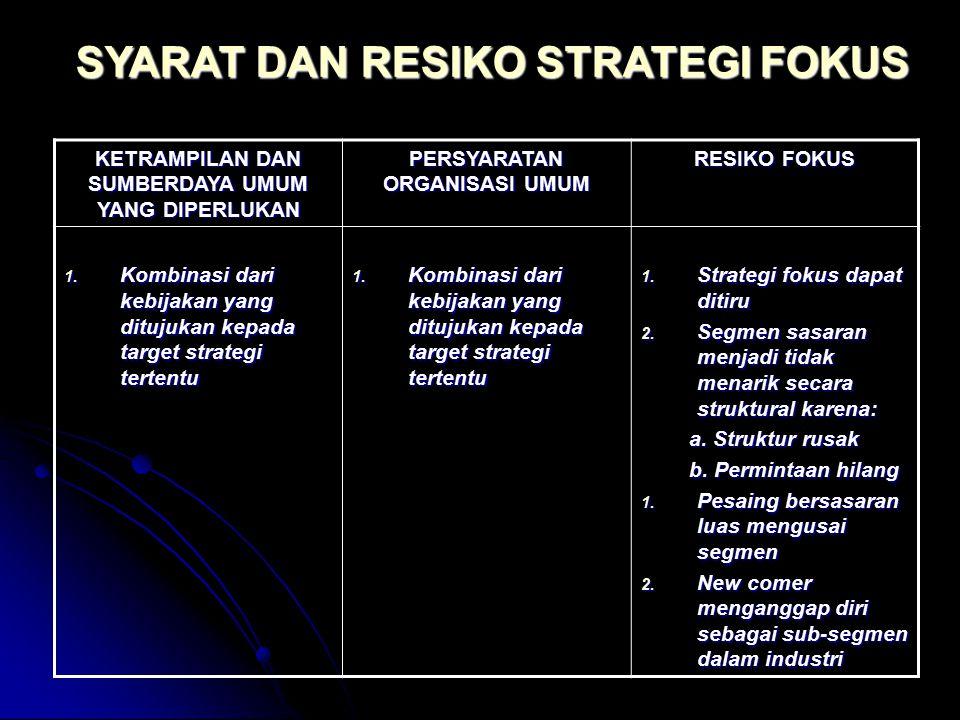 SYARAT DAN RESIKO STRATEGI FOKUS KETRAMPILAN DAN SUMBERDAYA UMUM YANG DIPERLUKAN PERSYARATAN ORGANISASI UMUM RESIKO FOKUS 1. Kombinasi dari kebijakan