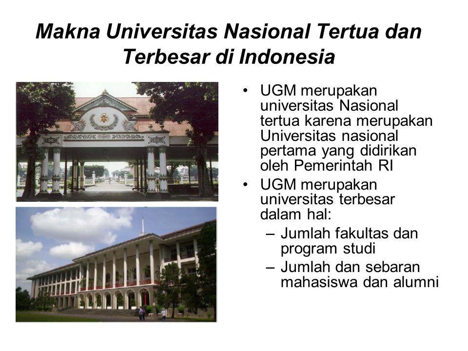 Makna Universitas Nasional Tertua dan Terbesar di Indonesia UGM merupakan universitas Nasional tertua karena merupakan Universitas nasional pertama ya