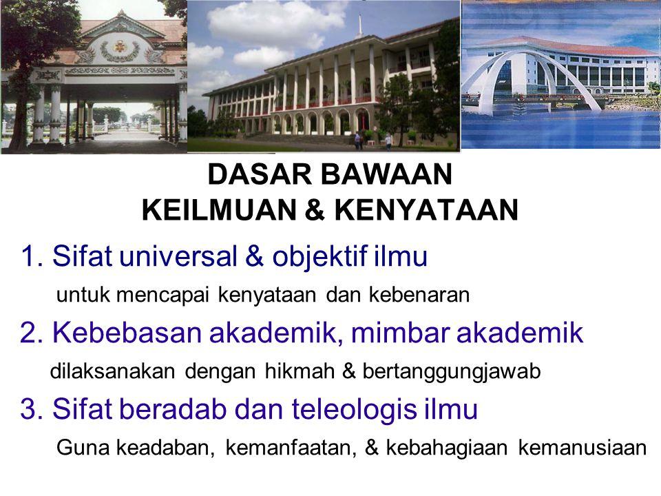 DASAR BAWAAN KEILMUAN & KENYATAAN 1. Sifat universal & objektif ilmu untuk mencapai kenyataan dan kebenaran 2. Kebebasan akademik, mimbar akademik dil