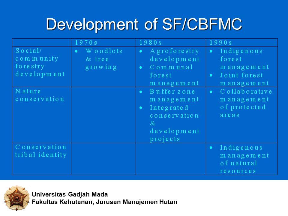 Development of SF/CBFMC Universitas Gadjah Mada Fakultas Kehutanan, Jurusan Manajemen Hutan