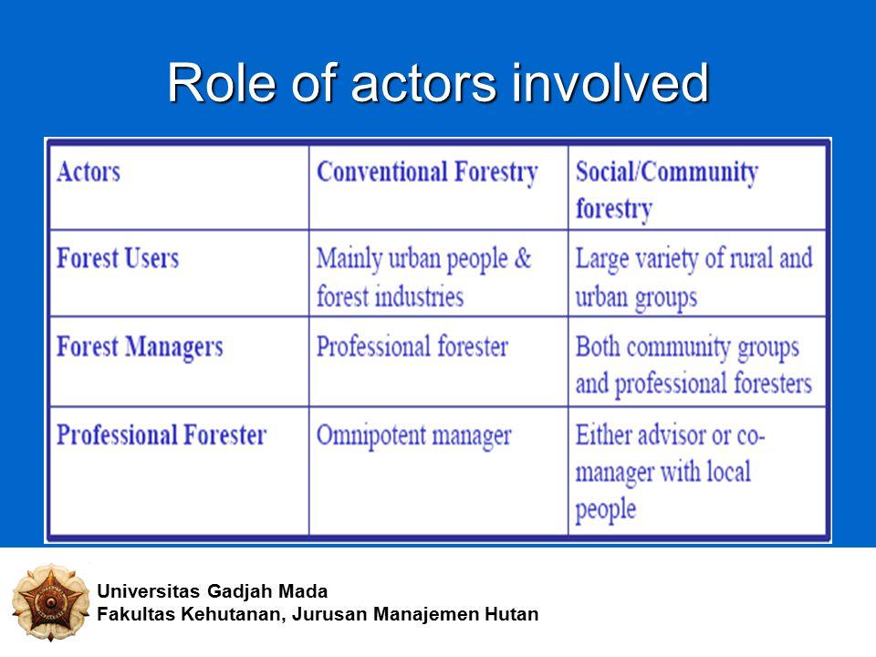 Role of actors involved Universitas Gadjah Mada Fakultas Kehutanan, Jurusan Manajemen Hutan