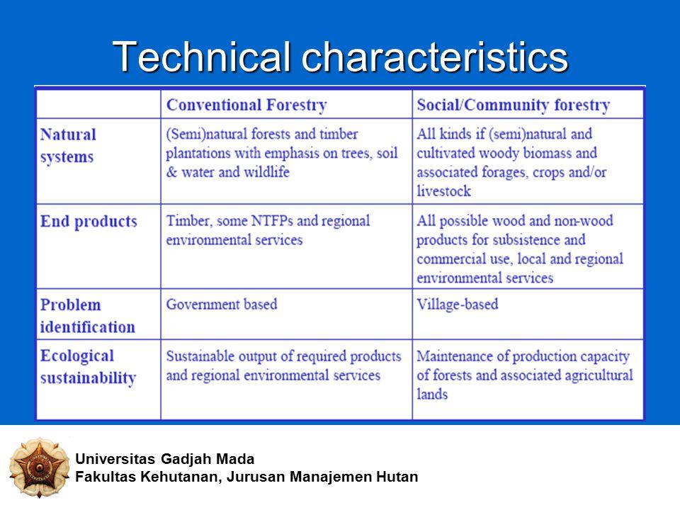 Technical characteristics Universitas Gadjah Mada Fakultas Kehutanan, Jurusan Manajemen Hutan