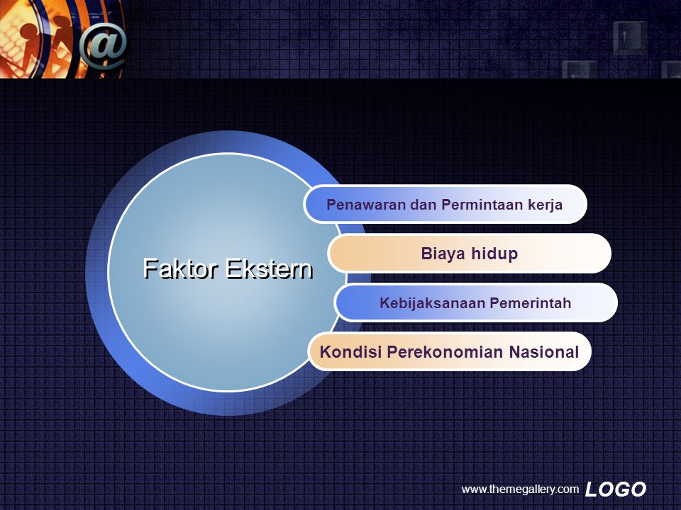 LOGO www.themegallery.com Penawaran dan Permintaan kerja Biaya hidup Kebijaksanaan Pemerintah Kondisi Perekonomian Nasional Faktor Ekstern
