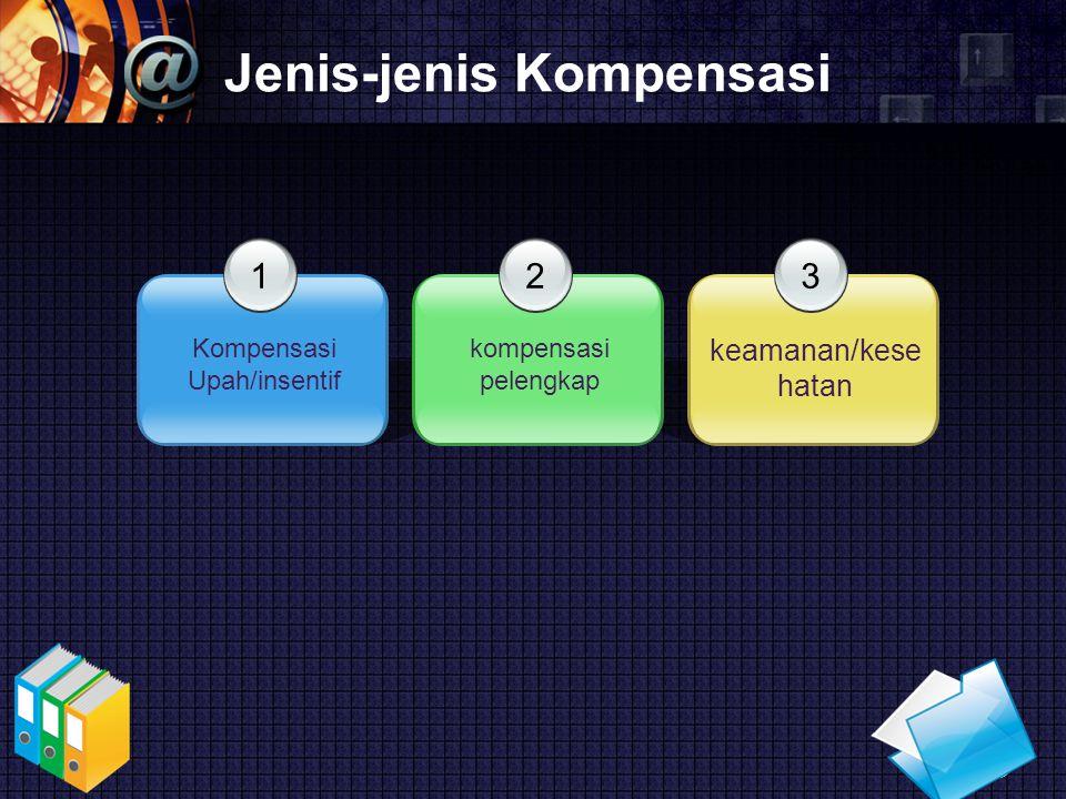 LOGO Jenis-jenis Kompensasi 1 Kompensasi Upah/insentif 3 keamanan/kese hatan 2 kompensasi pelengkap