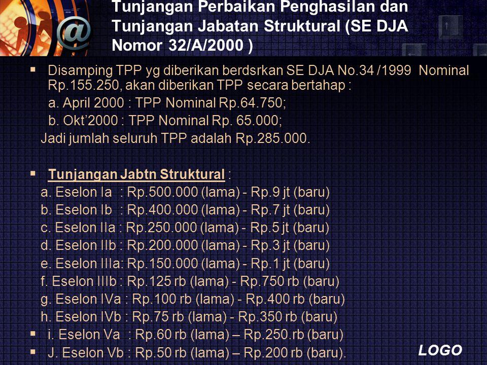 LOGO Tunjangan Perbaikan Penghasilan dan Tunjangan Jabatan Struktural (SE DJA Nomor 32/A/2000 )  Disamping TPP yg diberikan berdsrkan SE DJA No.34 /1