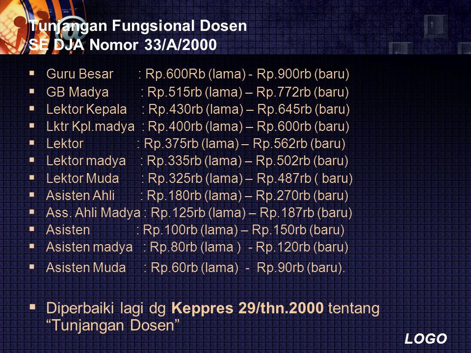 LOGO Tunjangan Fungsional Dosen SE DJA Nomor 33/A/2000  Guru Besar : Rp.600Rb (lama) - Rp.900rb (baru)  GB Madya : Rp.515rb (lama) – Rp.772rb (baru)