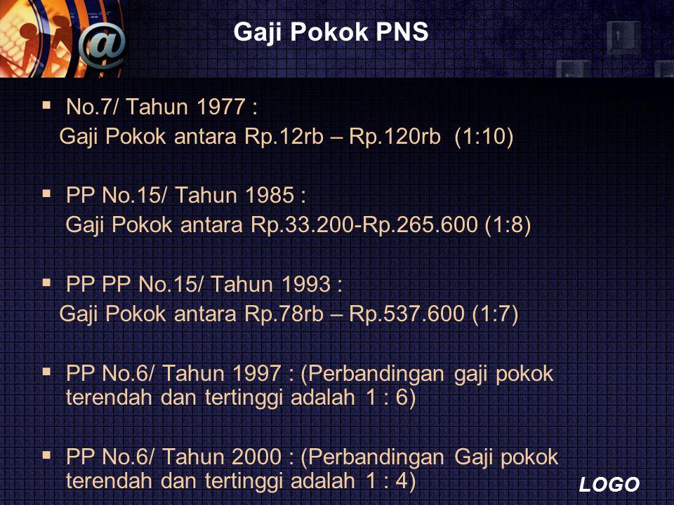 LOGO Gaji Pokok PNS  No.7/ Tahun 1977 : Gaji Pokok antara Rp.12rb – Rp.120rb (1:10)  PP No.15/ Tahun 1985 : Gaji Pokok antara Rp.33.200-Rp.265.600 (