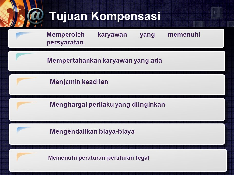 LOGO Kompensasi finansial Kompensasi finansial terdiri atas:  Kompensasi finansial langsung Pembayaran yang diterima oleh seseorang dalam bentuk upah, gaji, bonus dan komisi.