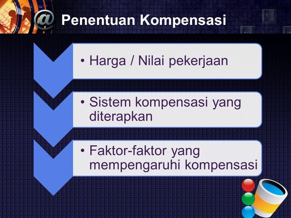 LOGO Faktor-faktor yang Dipertimbangkan Faktor Pribadi Karyawan Faktor Intern Organisasi Faktor Ekstern