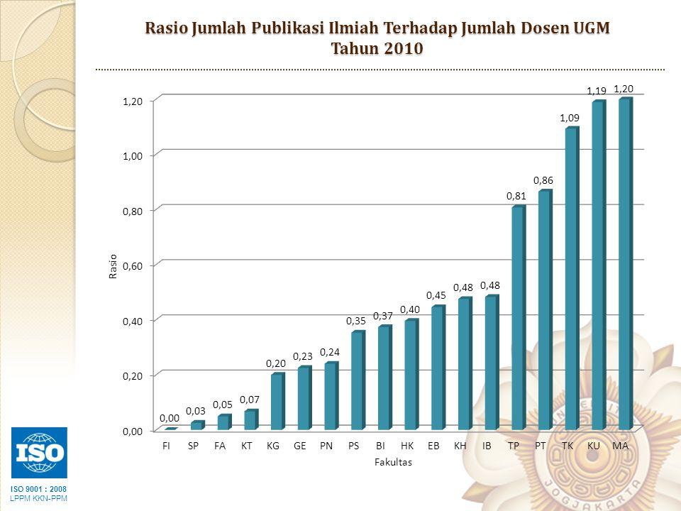 ISO 9001 : 2008 LPPM KKN-PPM Rasio Jumlah Publikasi Ilmiah Terhadap Jumlah Dosen UGM Tahun 2010