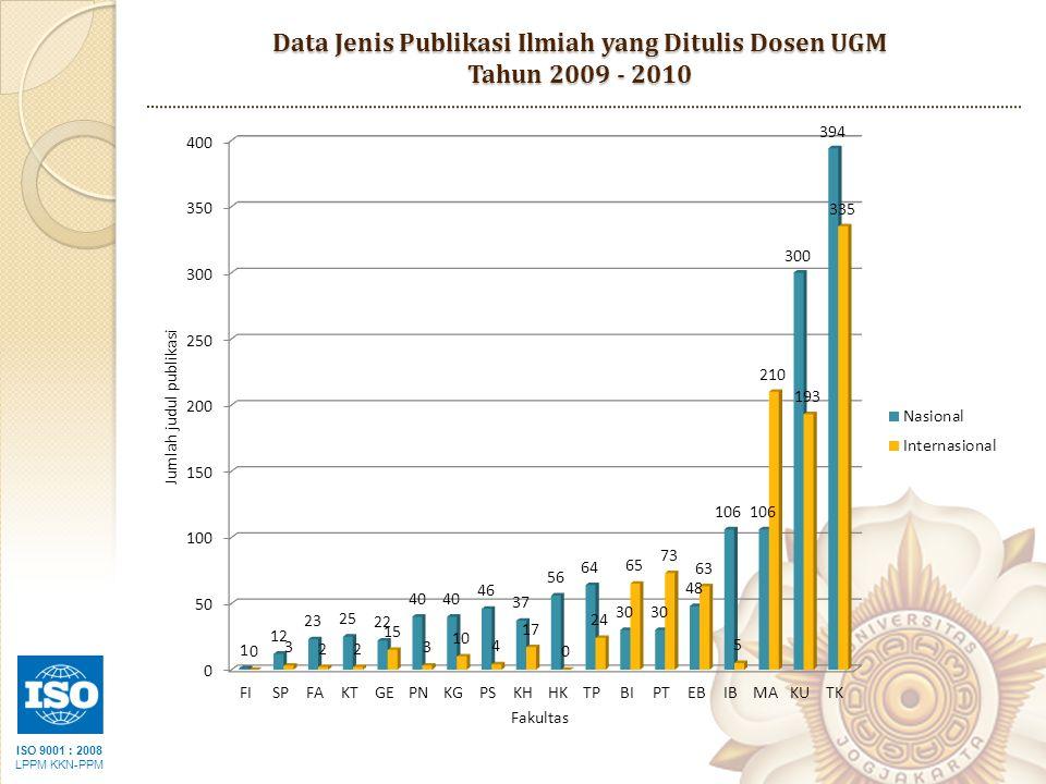 ISO 9001 : 2008 LPPM KKN-PPM Perkembangan Data Publikasi Nasional yang Ditulis Dosen UGM Tahun 2009 – 2010