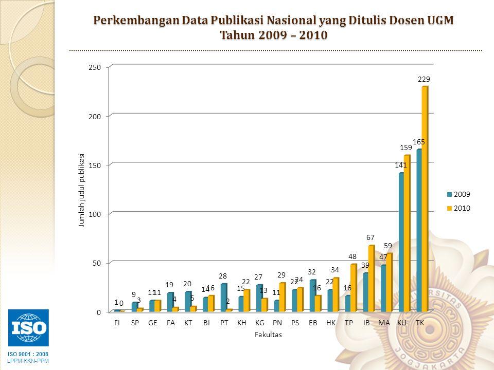 ISO 9001 : 2008 LPPM KKN-PPM Rasio Jumlah Data Publikasi Nasional Terhadap Jumlah Dosen UGM Tahun 2010