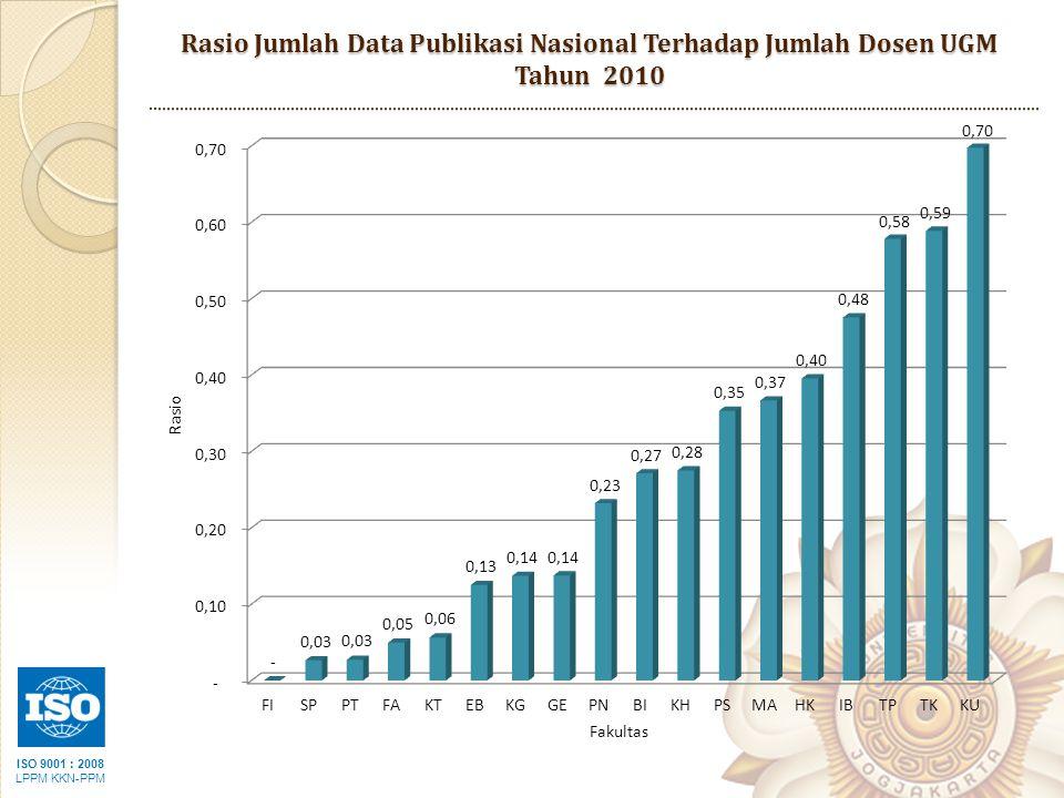 ISO 9001 : 2008 LPPM KKN-PPM Perkembangan Data Publikasi Internasional yang ditulis Dosen UGM Tahun 2009 - 2010