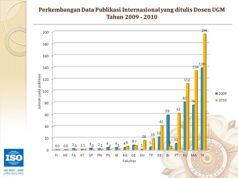 ISO 9001 : 2008 LPPM KKN-PPM Rasio Jumlah Data Publikasi Internasional Terhadap Jumlah Dosen UGM Tahun 2010