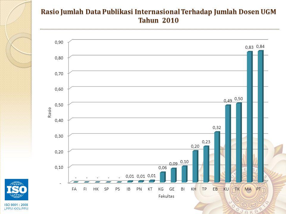 ISO 9001 : 2008 LPPM KKN-PPM Perkembangan Data Buku Tahun 2007 - 2010 Di Universitas Gadjah Mada
