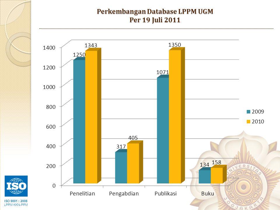 ISO 9001 : 2008 LPPM KKN-PPM Perkembangan Database LPPM UGM Per 19 Juli 2011