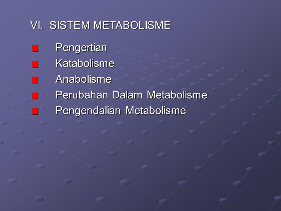 IV.LEMAK Sintesis Lemak Klasifikasi Lemak Fungsi Lemak Sumber Lemak Rumus Struktur Asam Lemak V.