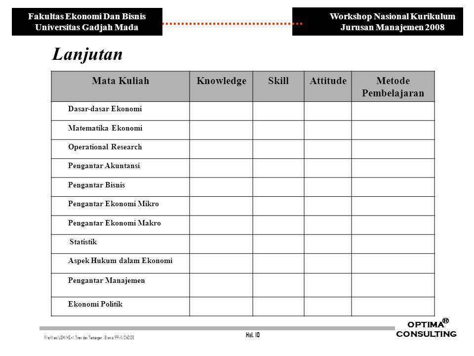 Hal. 10 OPTIMA CONSULTING ® File:Klien/UGM/HS~1 Tren dan Tantangan Bisnis/PP-K/240108 Workshop Nasional Kurikulum Jurusan Manajemen 2008 Fakultas Ekon