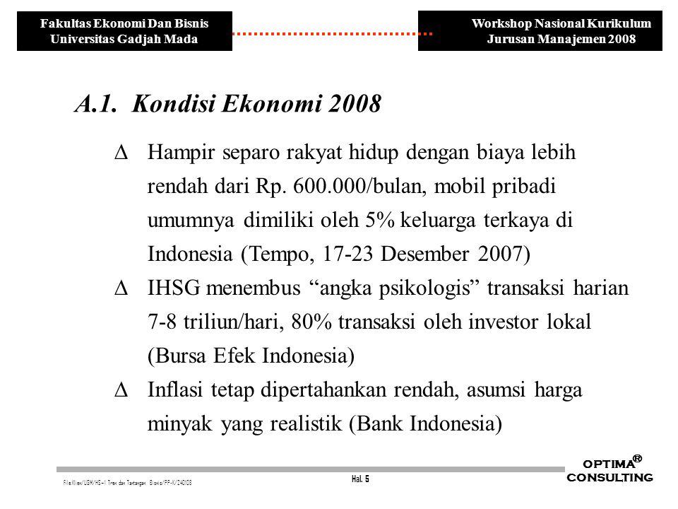 Hal. 5 OPTIMA CONSULTING ® File:Klien/UGM/HS~1 Tren dan Tantangan Bisnis/PP-K/240108 Workshop Nasional Kurikulum Jurusan Manajemen 2008 Fakultas Ekono