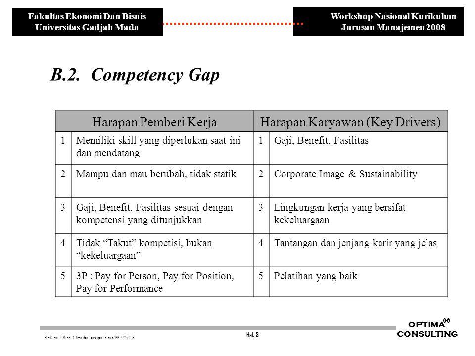 Hal. 8 OPTIMA CONSULTING ® File:Klien/UGM/HS~1 Tren dan Tantangan Bisnis/PP-K/240108 Workshop Nasional Kurikulum Jurusan Manajemen 2008 Fakultas Ekono