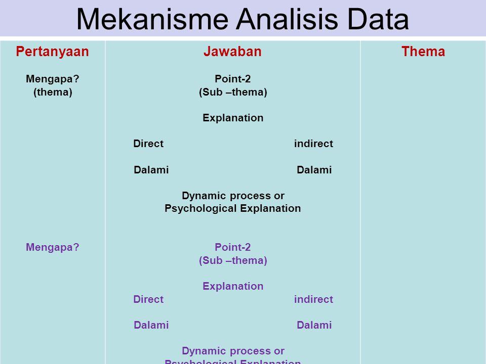 Ada 9 Karakteristik Penelitian Kualitatif (Alsa): 1.