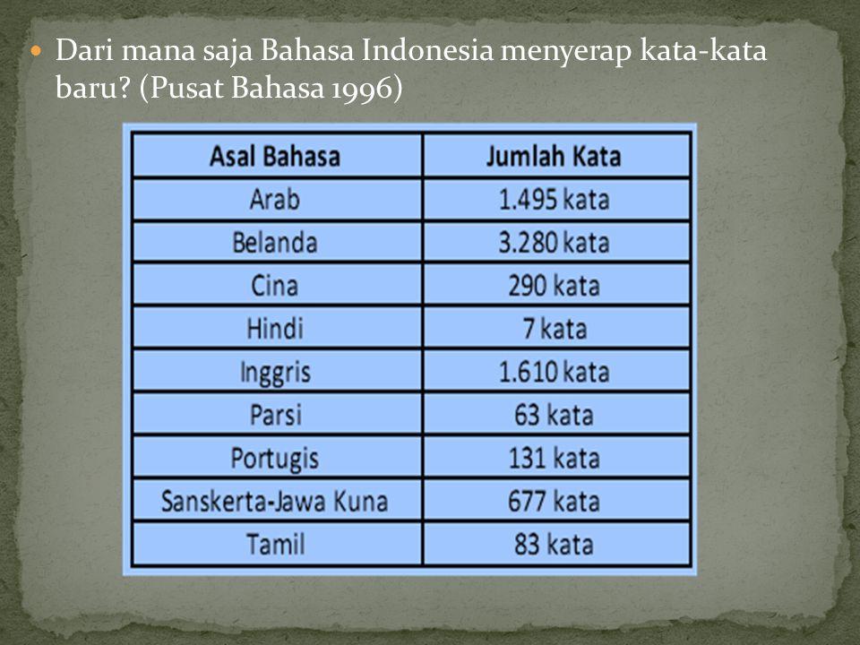 Dari mana saja Bahasa Indonesia menyerap kata-kata baru? (Pusat Bahasa 1996)