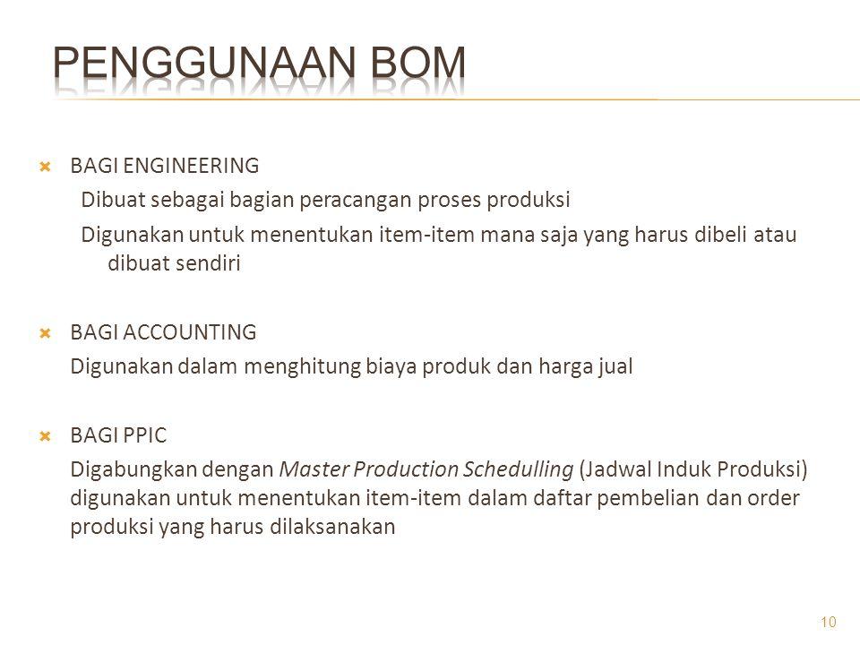  BAGI ENGINEERING Dibuat sebagai bagian peracangan proses produksi Digunakan untuk menentukan item-item mana saja yang harus dibeli atau dibuat sendi