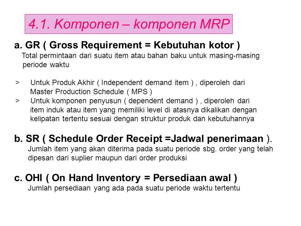 4.1. Komponen – komponen MRP a. GR ( Gross Requirement = Kebutuhan kotor ) Total permintaan dari suatu item atau bahan baku untuk masing-masing period