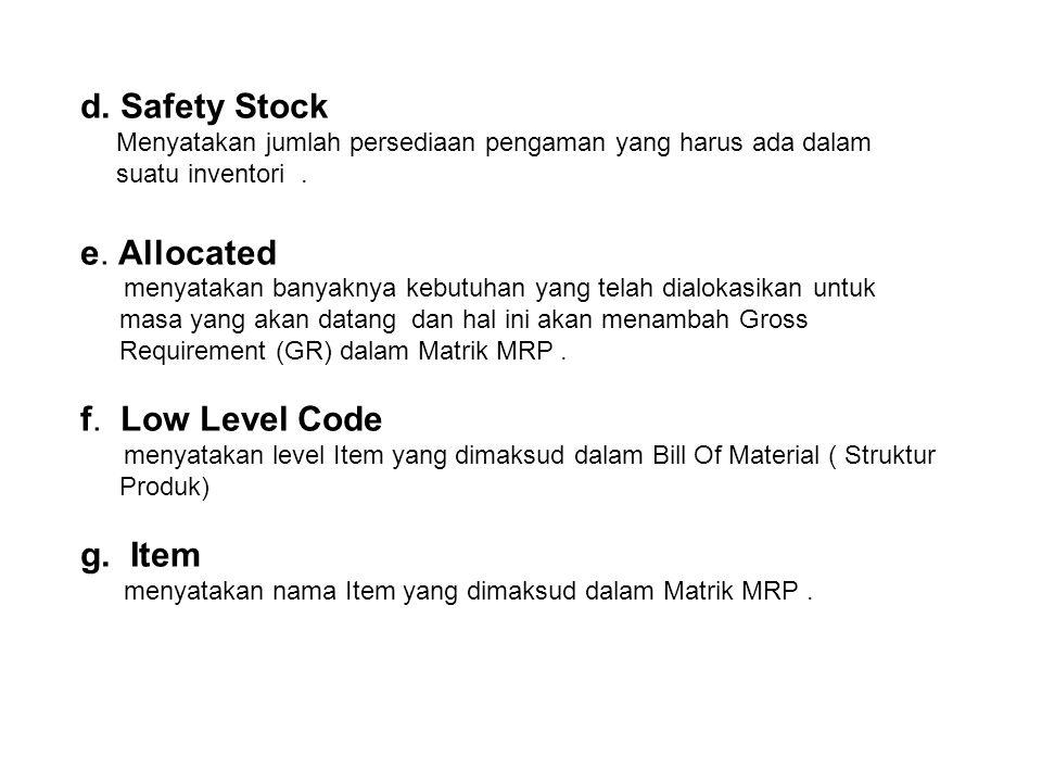 d. Safety Stock Menyatakan jumlah persediaan pengaman yang harus ada dalam suatu inventori. e. Allocated menyatakan banyaknya kebutuhan yang telah dia