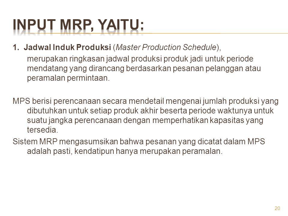 1. Jadwal Induk Produksi (Master Production Schedule), merupakan ringkasan jadwal produksi produk jadi untuk periode mendatang yang dirancang berdasar