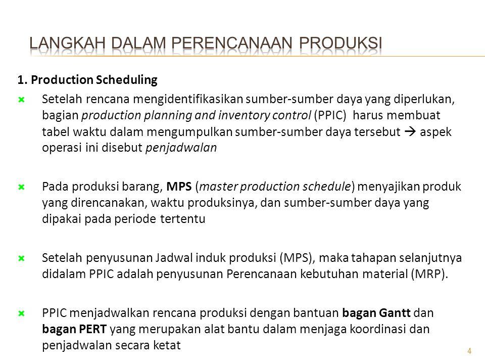 1. Production Scheduling  Setelah rencana mengidentifikasikan sumber-sumber daya yang diperlukan, bagian production planning and inventory control (P