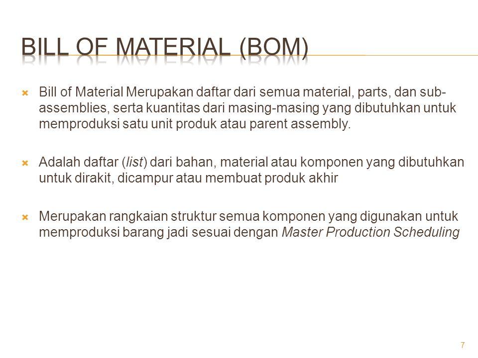  Bill of Material Merupakan daftar dari semua material, parts, dan sub- assemblies, serta kuantitas dari masing-masing yang dibutuhkan untuk memprodu