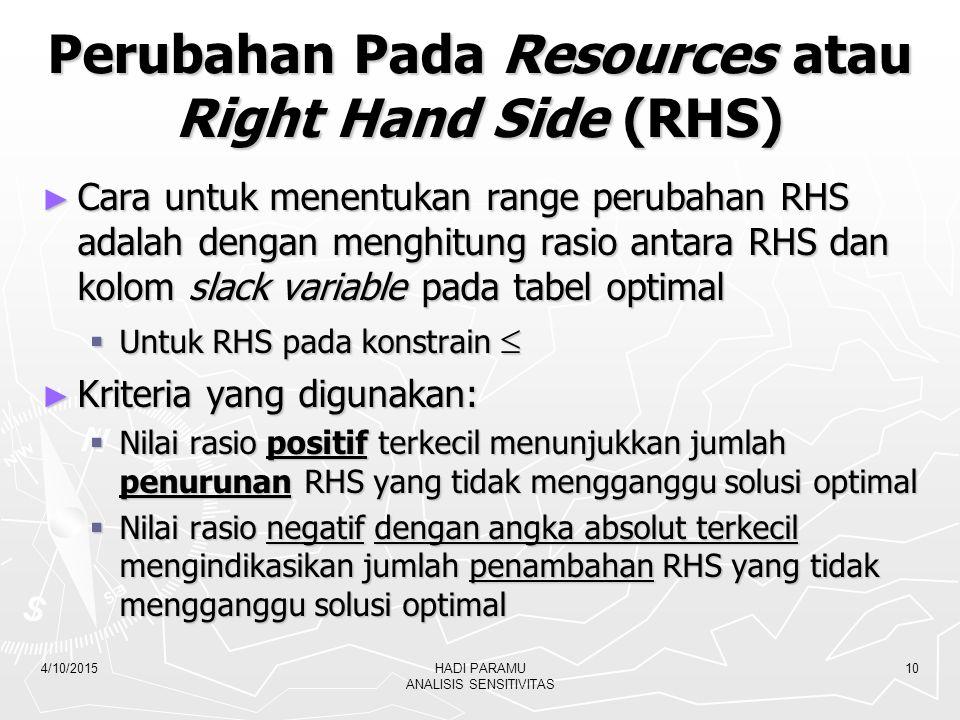 4/10/2015HADI PARAMU ANALISIS SENSITIVITAS 10 Perubahan Pada Resources atau Right Hand Side (RHS) ► Cara untuk menentukan range perubahan RHS adalah d