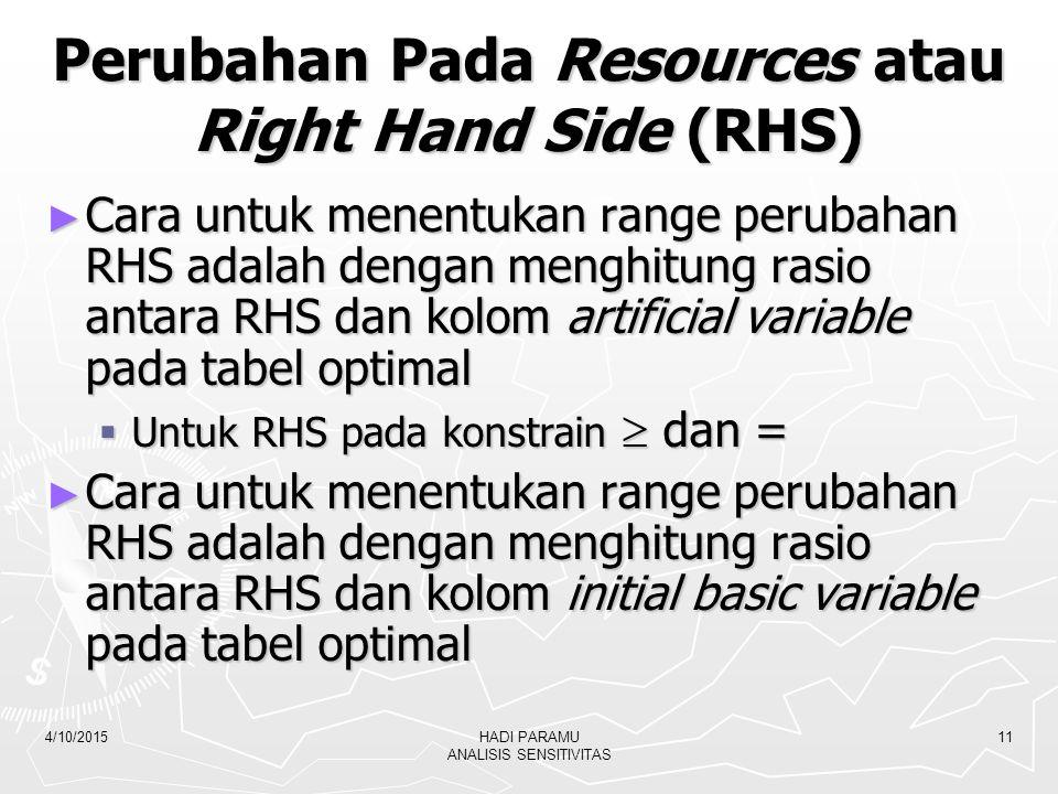 4/10/2015HADI PARAMU ANALISIS SENSITIVITAS 11 Perubahan Pada Resources atau Right Hand Side (RHS) ► Cara untuk menentukan range perubahan RHS adalah d