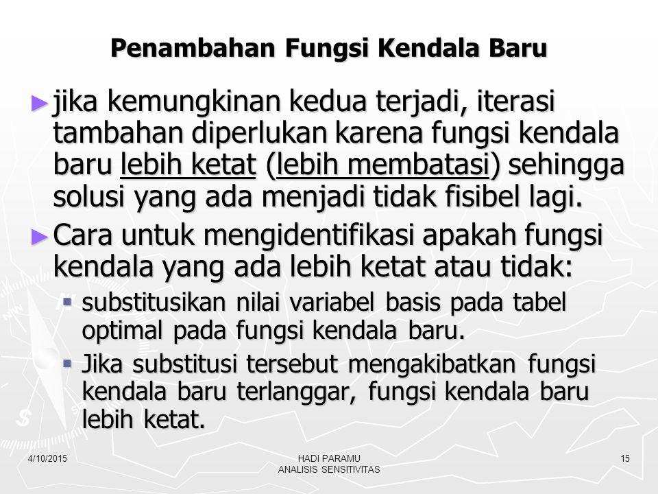 4/10/2015HADI PARAMU ANALISIS SENSITIVITAS 15 Penambahan Fungsi Kendala Baru ► jika kemungkinan kedua terjadi, iterasi tambahan diperlukan karena fung
