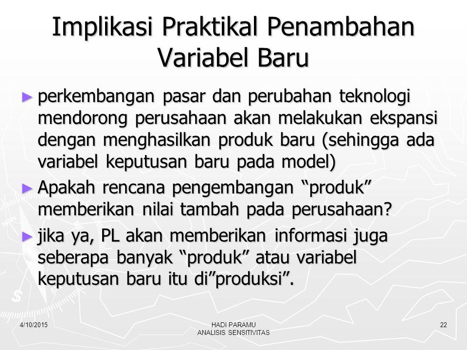 4/10/2015HADI PARAMU ANALISIS SENSITIVITAS 22 Implikasi Praktikal Penambahan Variabel Baru ► perkembangan pasar dan perubahan teknologi mendorong peru