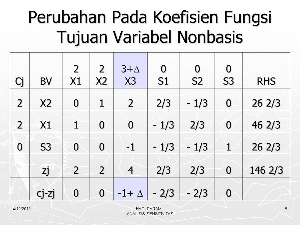 4/10/2015HADI PARAMU ANALISIS SENSITIVITAS 5 Perubahan Pada Koefisien Fungsi Tujuan Variabel Nonbasis CjBV2X12X2 3+  X30S10S20S3RHS 2X20122/3 - 1/3 0
