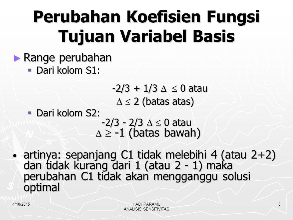 4/10/2015HADI PARAMU ANALISIS SENSITIVITAS 8 Perubahan Koefisien Fungsi Tujuan Variabel Basis ► Range perubahan  Dari kolom S1: -2/3 + 1/3   0 atau