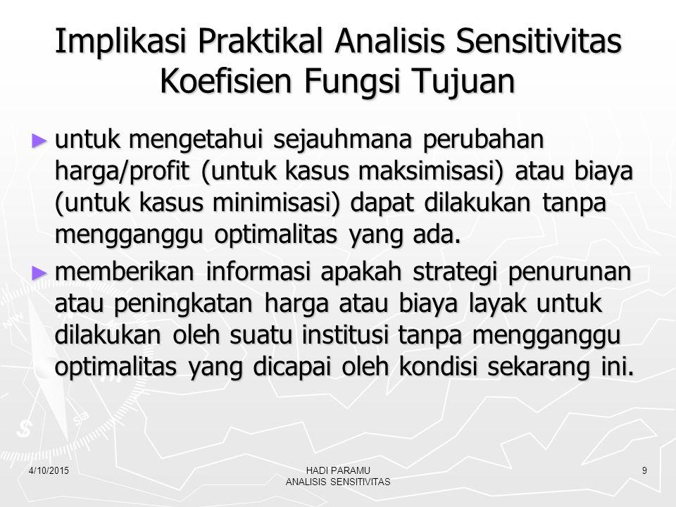 4/10/2015HADI PARAMU ANALISIS SENSITIVITAS 9 Implikasi Praktikal Analisis Sensitivitas Koefisien Fungsi Tujuan ► untuk mengetahui sejauhmana perubahan