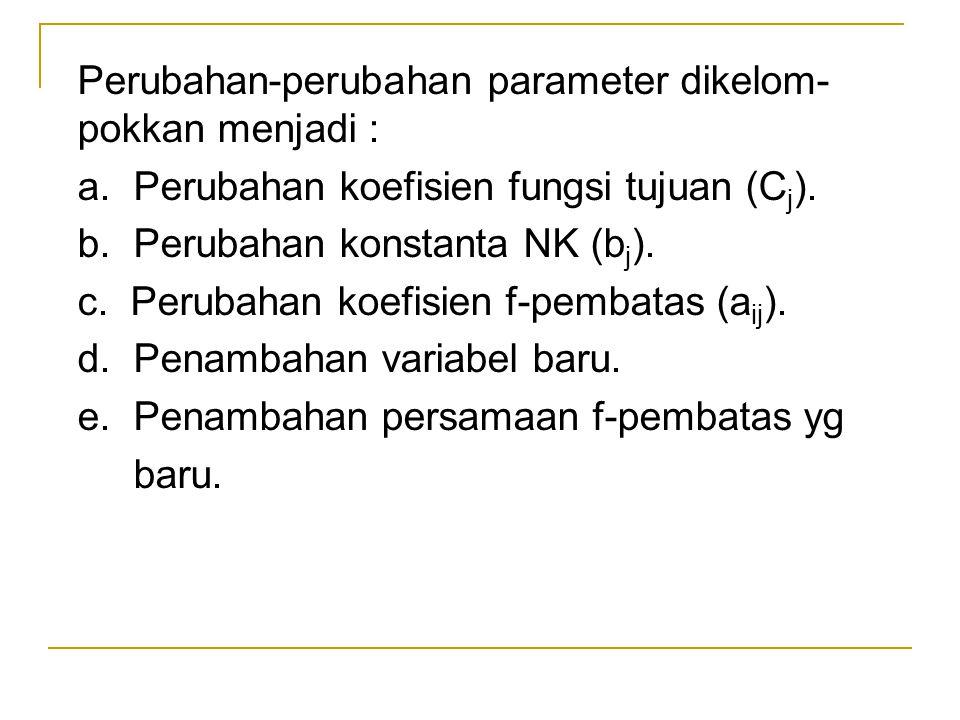 Perubahan-perubahan parameter dikelom- pokkan menjadi : a. Perubahan koefisien fungsi tujuan (C j ). b. Perubahan konstanta NK (b j ). c. Perubahan ko