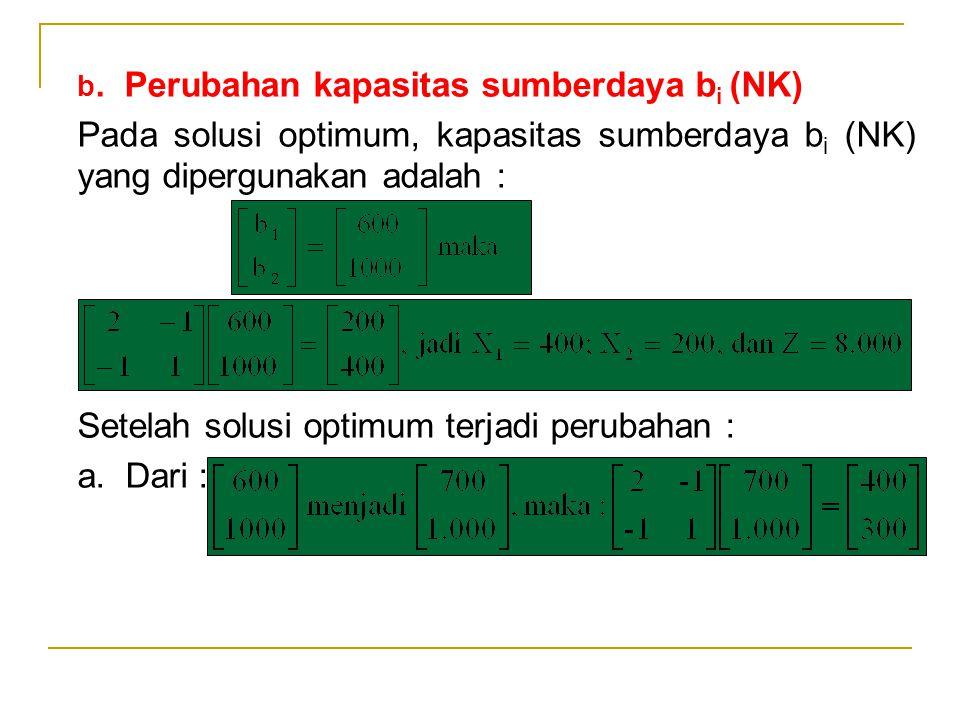 b. Perubahan kapasitas sumberdaya b i (NK) Pada solusi optimum, kapasitas sumberdaya b i (NK) yang dipergunakan adalah : Setelah solusi optimum terjad