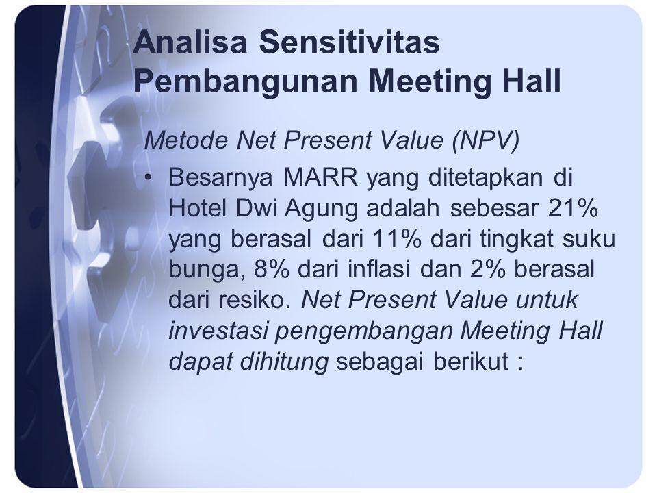 Analisa Sensitivitas Pembangunan Meeting Hall Metode Net Present Value (NPV) Besarnya MARR yang ditetapkan di Hotel Dwi Agung adalah sebesar 21% yang