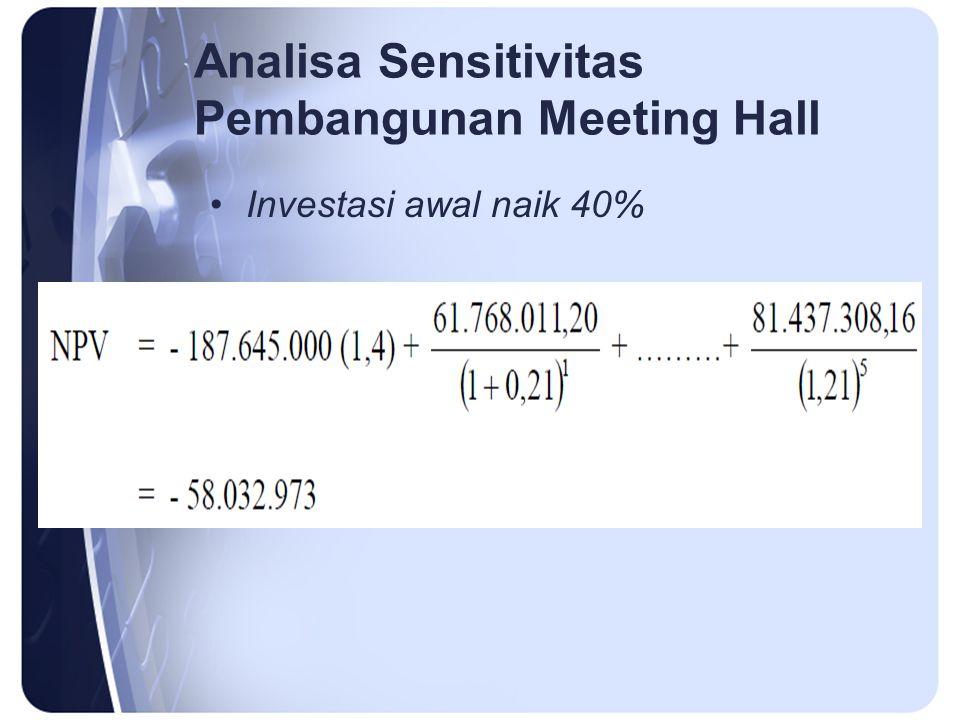 Analisa Sensitivitas Pembangunan Meeting Hall Investasi awal naik 40%