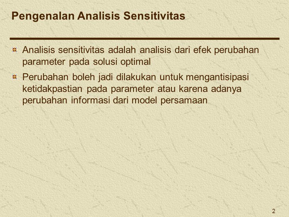 2 Pengenalan Analisis Sensitivitas Analisis sensitivitas adalah analisis dari efek perubahan parameter pada solusi optimal Perubahan boleh jadi dilaku