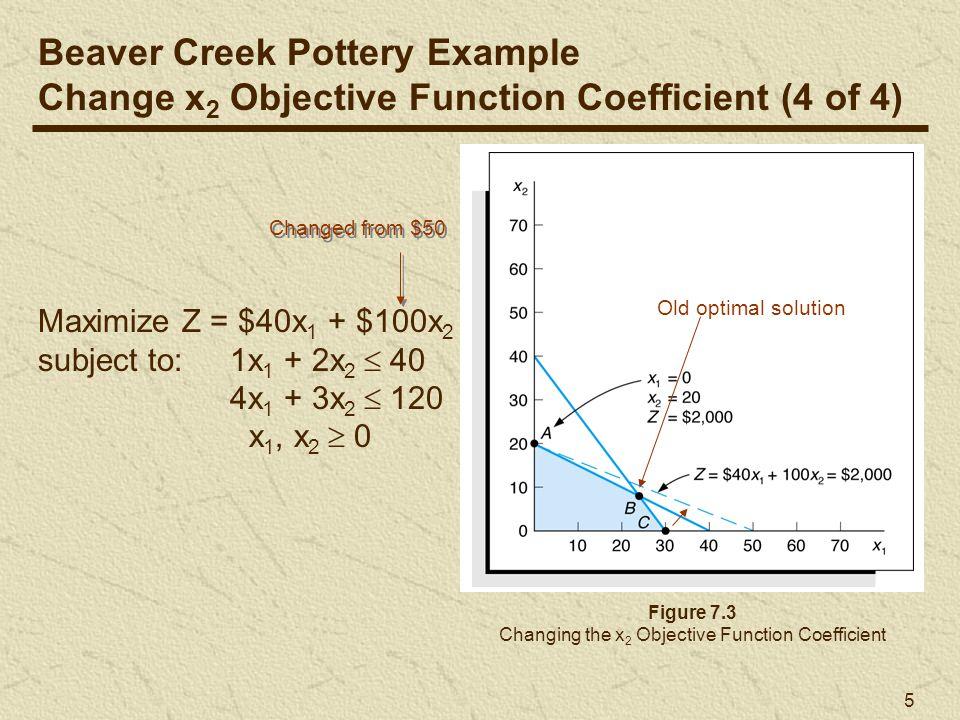 6 sensitivity range dari koefisien fungsi tujuan adalah range dari nilai dimana titik solusi optimal sekarang akan tetap optimal sensitivity range dari koefisien x i adalah c i, koefisien dari x i dalam fungsi tujuan, Z: Z = c 1 x 1 + c 2 x 2 + c 3 x 3 + … Sensitivity Range