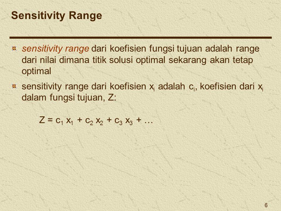 6 sensitivity range dari koefisien fungsi tujuan adalah range dari nilai dimana titik solusi optimal sekarang akan tetap optimal sensitivity range dar